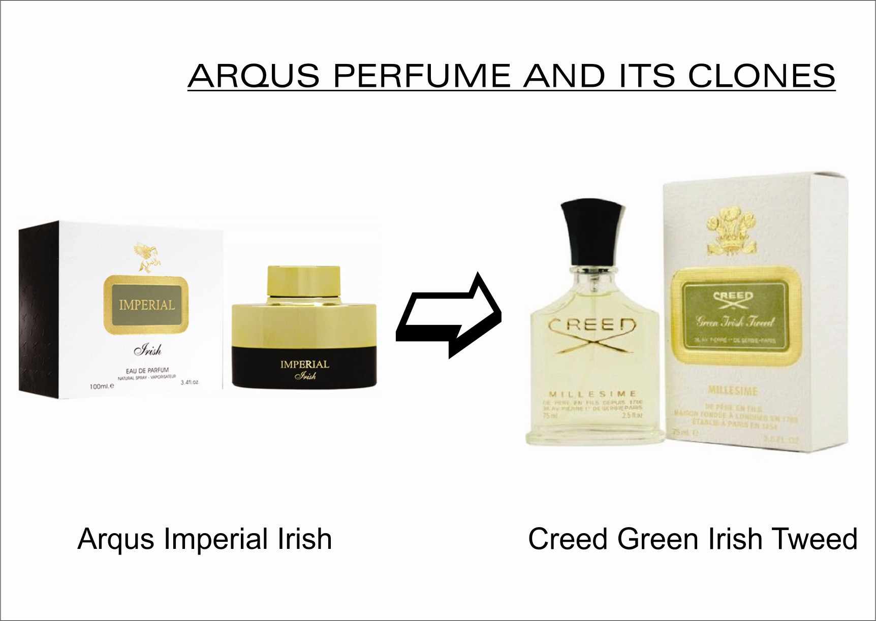 arqus-imperial-irish-perfume-for-women-100-ml-edp-by-lattafa-perfumes-creed-green-irish-tweed
