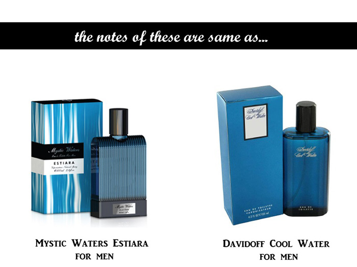 Estiara-Mystic-Waters-Devidoff-Cool-Water