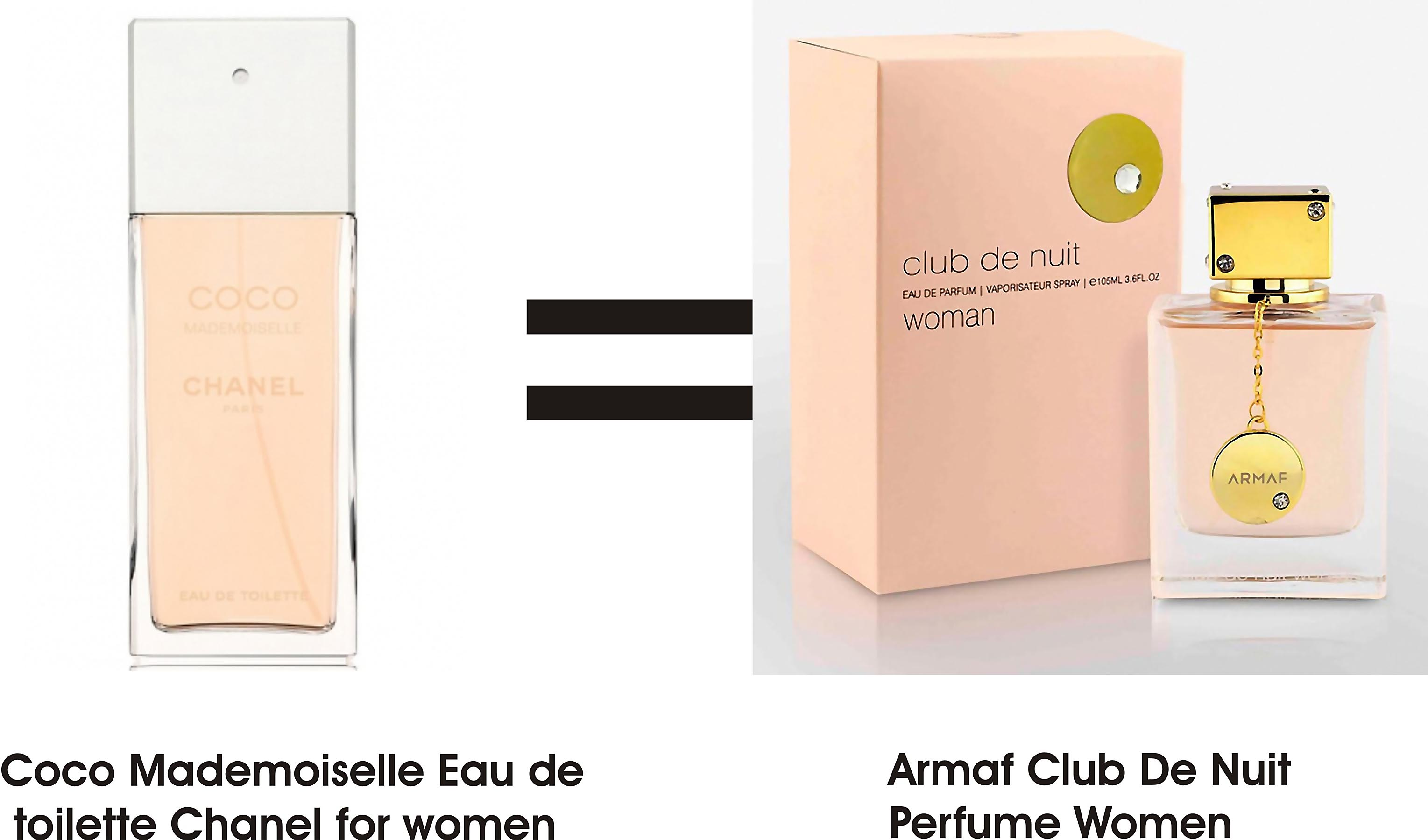 coco-mademoiselle-chanel-clone