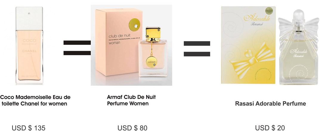 coco-mademoiselle-chanel-clone-armaf-club-de-nuit-riiffs-la-femme-bloom