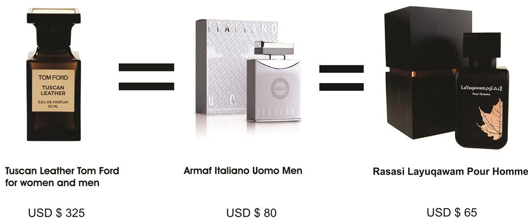 tuscan-leather-clone-armaf-italiano-uomo-rasasi-la-yuqawam