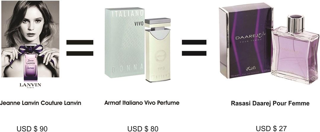 jeanne-lanvin-couture-clone-armaf-italiano-vivo-rasasi-daarej