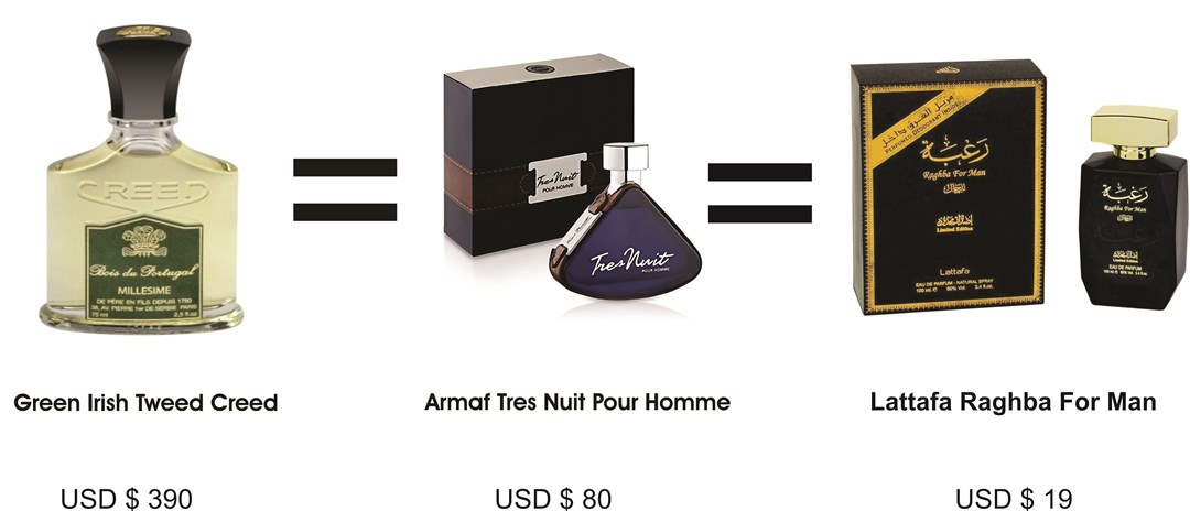 green-irish-tweed-clone-armaf-tres-nuit-lattafa-raghba-for-men-limited-edition